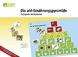 Die aid-Ernährungspyramide - Tischsystem mit Fotokarten