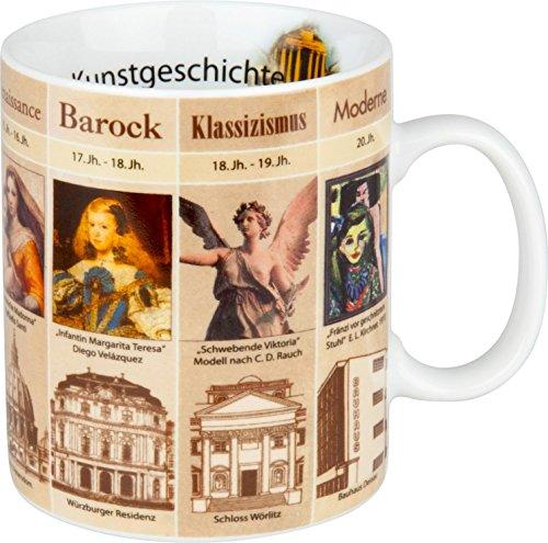 Könitz Becher Kunstgeschichte inkl. GK
