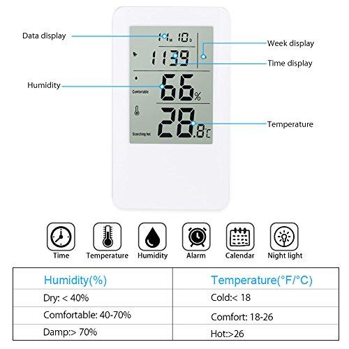 comprare on line Termometro Igrometro Digitale, Hotchy Digital Humidity Meter Digitale Thermo-igrometro Monitoraggio dell'aria interna con l'orologio sveglia schermo LCD per la casa, l'ufficio e la scuola (Nero) prezzo
