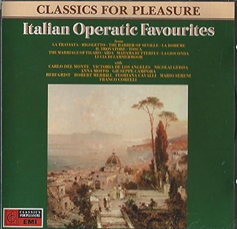 Italian Opera Favorites