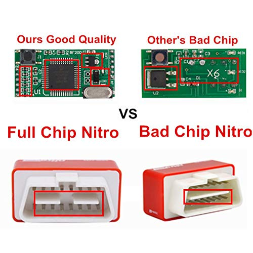 Leiyini Smart Dual Chip Drive Nitro Obd2 Eco Chip Box Tuning Upgrade Fuel  Saver Eco OBD2 + (Drive Nitro) Chip Tuning Box Plug & Drive OBD2 Chip  Tuning