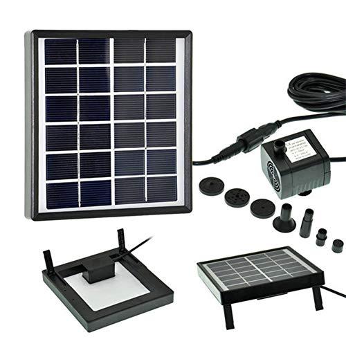 WFH Solar...