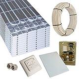 HoWaTech DRY Warmwasser Trocken Fußbodenheizung Komplettset E-Regelbox Standard, Heizfläche:10.00m²