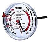 Sunartis Thermomètre de Cuisson avec revêtement Anti-adhésif Appareils de Cuisine