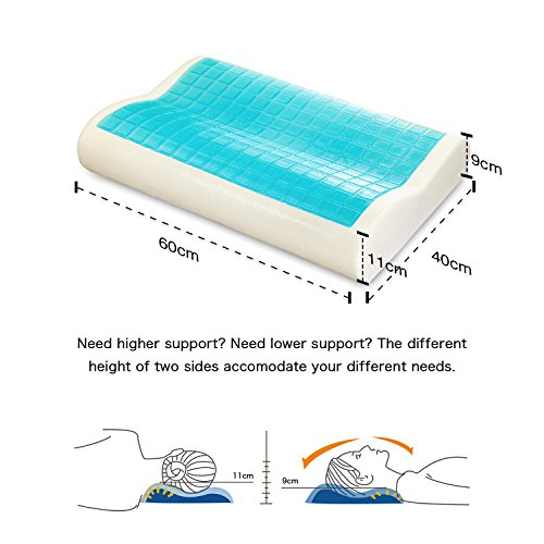 Memory Foam Cool Gel Pillow with Zipped Washable Pillow Cover by TAMPOR,Ergonomic Neck and Head Support Pillows with Temperature Sensitive Memory Foam,Hypoallergenic,Dustmite Free, 60x40x9/11 CM - 2