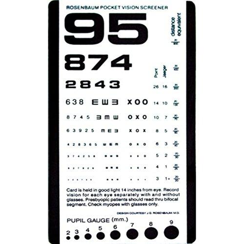 Pocket Eye Test Diagramm