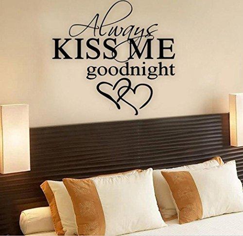 Haus Kiss (Saingace Wandaufkleber Wandtattoo Wandsticker,