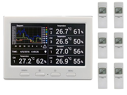 froggit Funk Thermometer DL5000 - Funk Wetter Datenlogger inkl. 6 Funksensoren (PC-Auswertung, Temperatur, Luftfeuchtigkeit, Wärmeindex, Taupunkt)