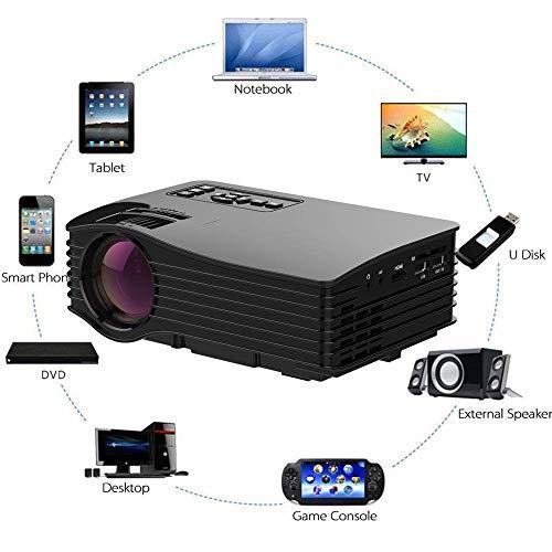 Guowy Mini Wireless WIFI 1080P LCD Video Projector Home Projector HD Projector Screen Home Cinema Black
