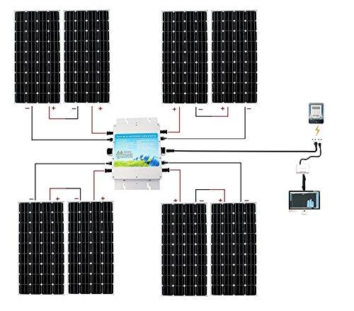ECO-WORTHY 1200W Monokristallin Solarpanel Solarmodul berechnen: 8 pcs 12 volt 150W solarzelle + auf dem Gitter Wechselrichter deal FÜR Berechnen Batterie Systeme Bausatz, Camping, Wohnmobil, Wohnmobile, Boote , Gartenhäuser - 2