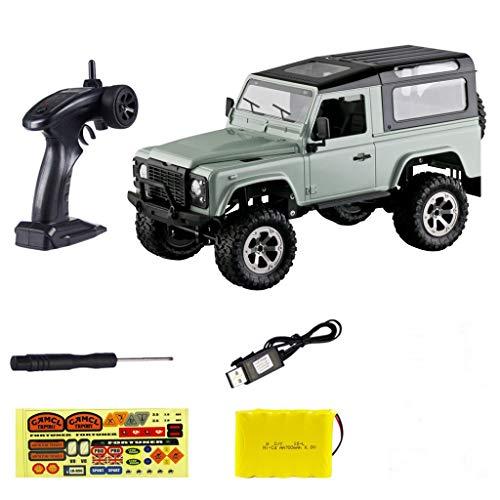 Jamara RC-Fahrzeug, Bedienungsanleitung, Fernsteuersystem