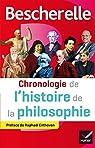 Bescherelle Chronologie de l'histoire de la philosophie par Decaix