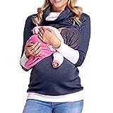 SANFAHSION Sweat de Maternité,Blouse d'allaitement Brassière Hoodie Grossesse Top Col Haut Manche Couture Mode Sweat Shirt Chaud Confortable Hiver (XXL, Marine)