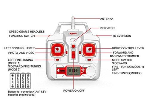 Syma X8C Heli/Quadcopter, weiß - 4