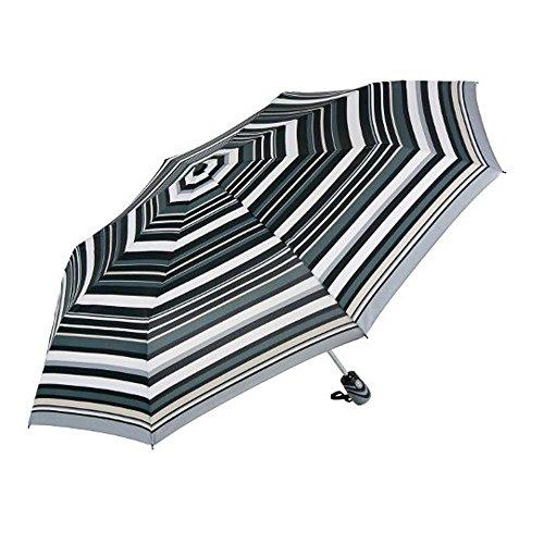 paraguas-cacharel-plegable-abre-y-cierra