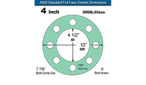 """Sterling Seal /& Supply CFF7001NSF.400.125.300x10 1//16 Thick NSF-61 Certified 300# Class Flange 4/"""" Full Face Gasket qty 10 gaskets"""