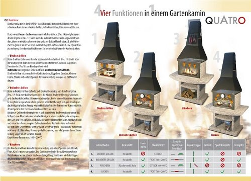 Toskana Quatro Grillkamin Außenküche / Wellfire - 5