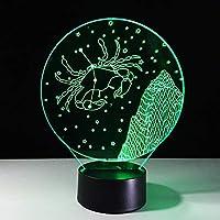 Amazon esLa Noche Estrellada Lámparas De Interior Iluminación VUpqSMGz