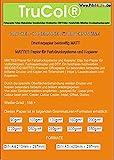 125 Blatt 350g /m² DIN A4 MATTES Papier für Farbdrucksysteme und Kopierer. Das Top-Papier für Vollfarbkopien, Farblaserdrucke und DTP. Ein holzfreies hochweißes BEIDSEITIG MATTES Premium Officepapier für besonders farbechte und brillante Drucke und Kopien mit Tintenstrahl ( Inkjet ), Laserdruckern und Kopierern