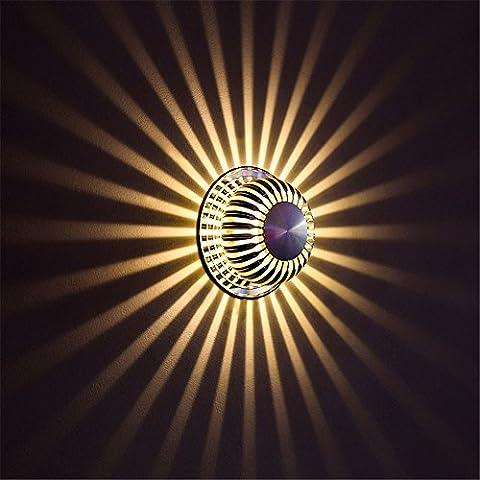 Larsure Vintage Industrial Style Wandleuchte Wandleuchte Lampe LED Wandleuchte Tür geheimnisvolle hellen Hintergrund Wandleuchte, LED-Farbe Schlafzimmer Leuchte