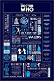 Póster Doctor Who - Infographic - cartel económico, póster XXL