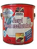 Düfa Acryl Wetterschutzfarbe hochdecken für Innen&Außen Seidenglänzend 0413 Schwarz 2,5 L