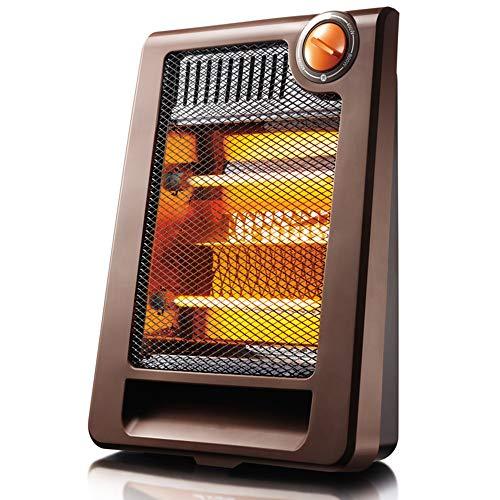 Heater LVZAIXI Calentador Calentador Solar pequeño