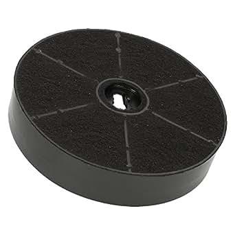 wessper filter f r dunstabzugshaube maan turbo rund. Black Bedroom Furniture Sets. Home Design Ideas