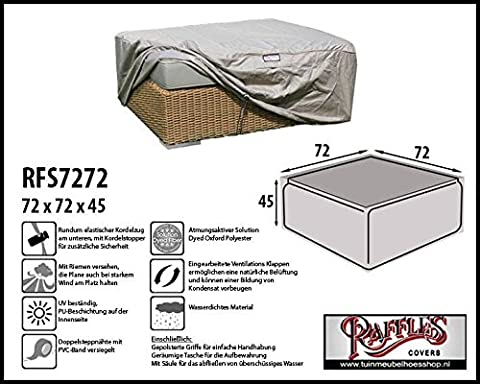 RFS7272Protective Cover for Wicker Lounge Table Coffee Table–Wicker, Foot Stool or Foot Rest