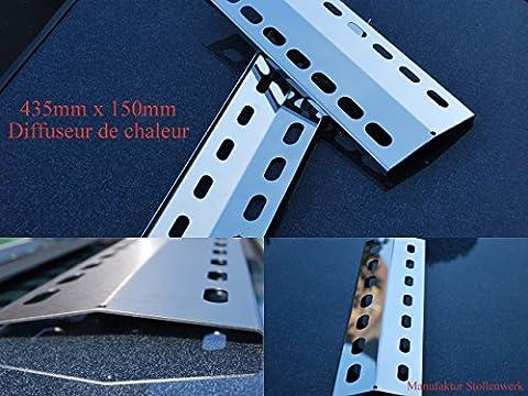 435mm x 150mm Edelstahl Flammenverteiler / Flammenabdeckung / Grillblech – super Ersatzteil für viele verschiedene Gasgrills