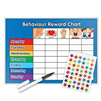 Funky Monkey House Behaviour Reward Chart (including FREE Star Stickers and Pen) Blue