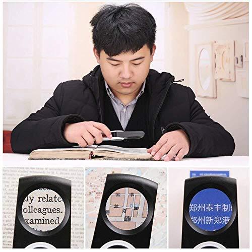 JIAHE115 Handlupe Handlupe, tragbare Lupe, LED-Lupe, 10-fache Lupe, Faltbare Lupe, optische Brillenlinse zum Lesen von Schmuckmarken, elektronische Repa