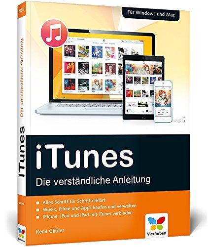 iTunes: Die verständliche Anleitung Ipod-itunes Store
