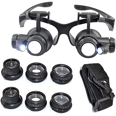 Kabalo 10X 15X 20X 25X LED Magnifier Double Eye Glasses