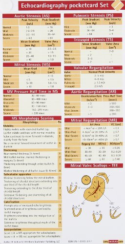 Echocardiography: Pocketcard Set por R. Vidhun