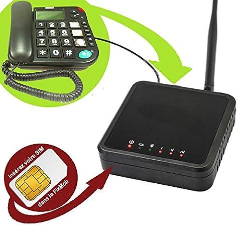 Mobiho Essentiel La FixMob innovation Mobiho - Votre combiné Fixe devient mobile - Insérez une carte SIM dans la FixMob (débloqué tout opérateur toutes cartes SIM), puis branchez-y n