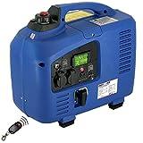 Denqbar DQ2200ER mit E-Start und Funk