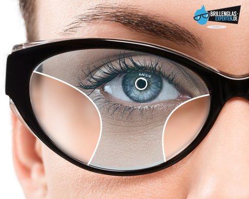 Brillenglas-wechsel - Gleitsichtgläser Premium für Ihre Fassung und in Ihren Sehstärken, Index...