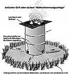 200 Liter Metallfass Metalltonne Tonne Brenntonne Regenfaß Feuertonne Regentonne Blechfass Ghettotonne - 5