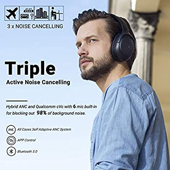 Mu6 Space 2 Active Noise Cancelling Headphones with 6 Mic Built-in, 40 dB ANC, 25H Battery Life, Hi-Fi Sound, Breathable Earpads, 3D Touch Control, Bluetooth Headphones AptX LL for TV PC Call Trip