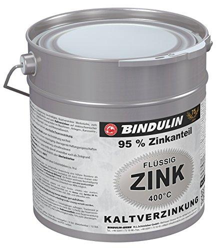 Flüssig-Zink Dose Farbe: silber inkl. 4er Set Pinsel und Drahtbürste (2,5 Kilogramm) - 2.5% Flüssig
