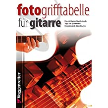 Foto-Grifftabelle