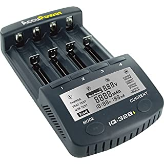 AccuPower IQ328+ High-Tech Charger