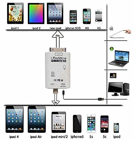 pcatec i-flash Drive Kartenleser HD mit App hinzufügen Extra Stauraum für Dock & Beleuchtung iPhone 655S 4S 4iPad 432iPad Air iPad mini einfach speichern Bild &