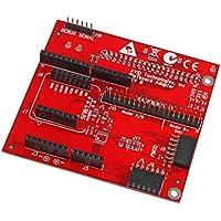 Development Boards & kit di valutazione–MCU/MPU/DSC/DSP/FPGA Development Kits–Caricabatteria di Riot