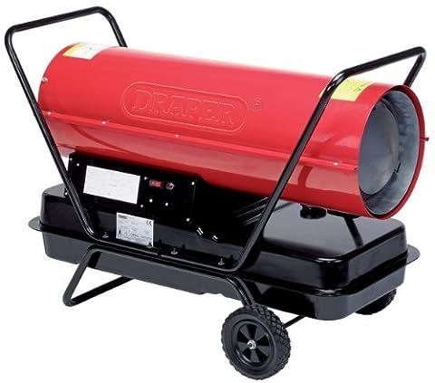 Draper 24585 102420 BTU 30KW 230V Diesel/ Kerosene/ Paraffin Space