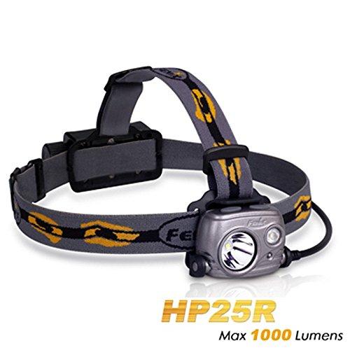 HP25R LED Stirnlampe mit max. 1000 Lumen Leuchtkraft