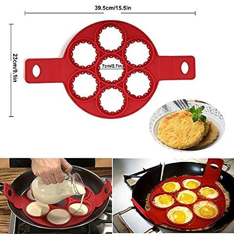 POAO Kuchenform Nonstick,Silikon Ei Ring Pfannkuchen Form 7er Runde,Fast&Einfache Möglichkeit Perfekte Ring Pancakes