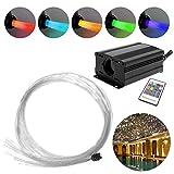 Cablematic–LED-Lichtwellenleiter-Fasern, 6Watt, RGB, 200 Fasern mit 0,75 mm und einer Länge von 2,5 m