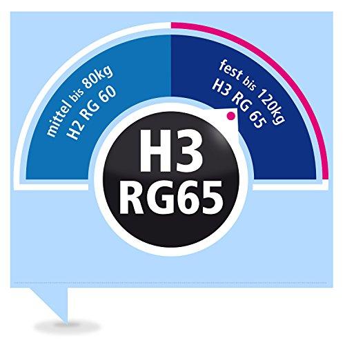 Ravensberger 7-Zonen NATUR Latexmatratze LATEXCO 85% Natur H3 RG 80 (80-120 kg) Medicott-SG 90x200 - Stiftung Warentest: GUT 04/2016 -
